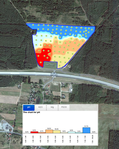 The soil sampling map