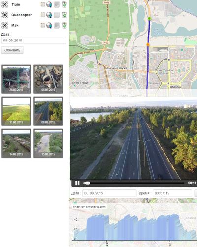 The gps tracking with video